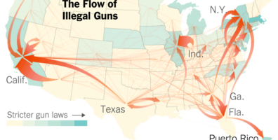 Nevada-to-California Pipeline of Crime Guns Tops in Nation